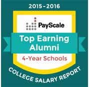 2015-2016 Payscale Top Earning Alumni - 4-year Schools - College Salary Report