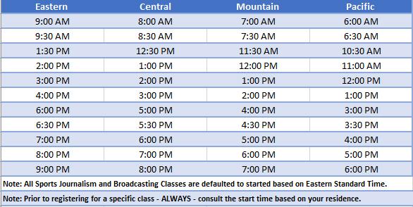 Class Start Time Conversion Chart