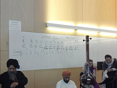 Workshop  with Dr. Gurnam Singh, Hofstra University Fall 2011