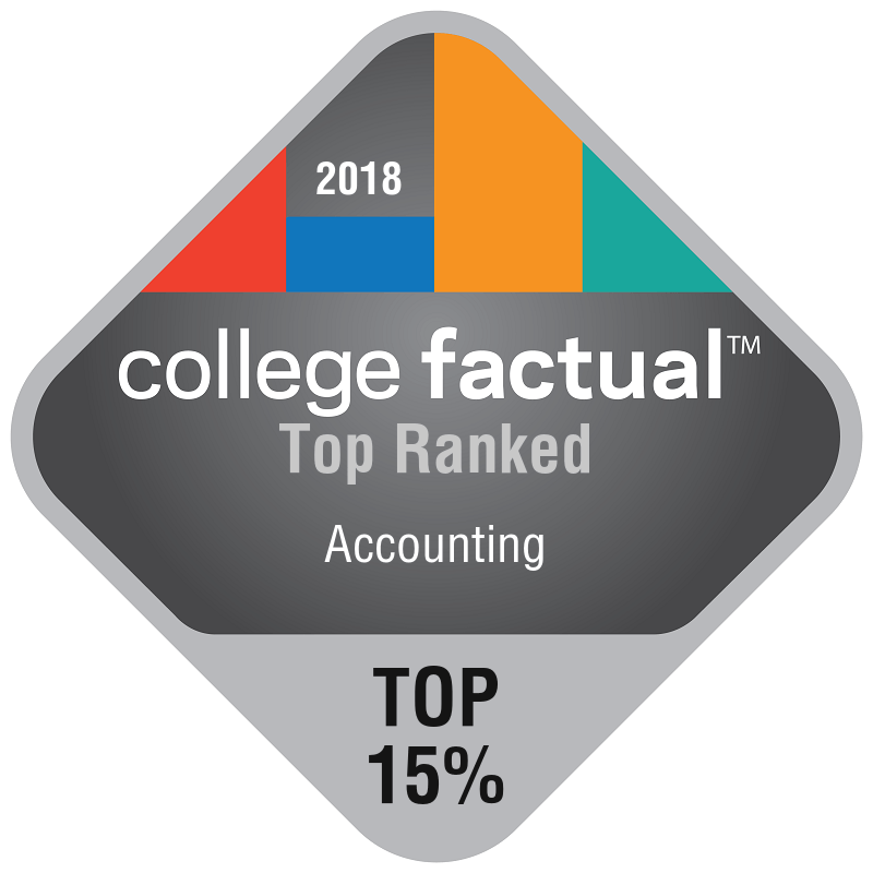 Hofstra University Rankings in the 2018 Top 100 for Accounting Program
